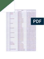 format for printing sr