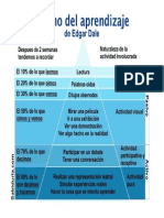 CONO-DEL-APRENDIZAJE.pdf