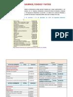 EQUILIBRIOS FONDOS Y RATIOS.docx