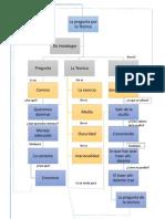 Mapa conceptual Marcos Zajir Tobías ramirez.pdf