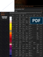 Paint Range Compatibility Chart.pdf