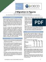 World Migration in Figures