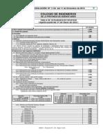 TABLA HONORARIOS BA.pdf
