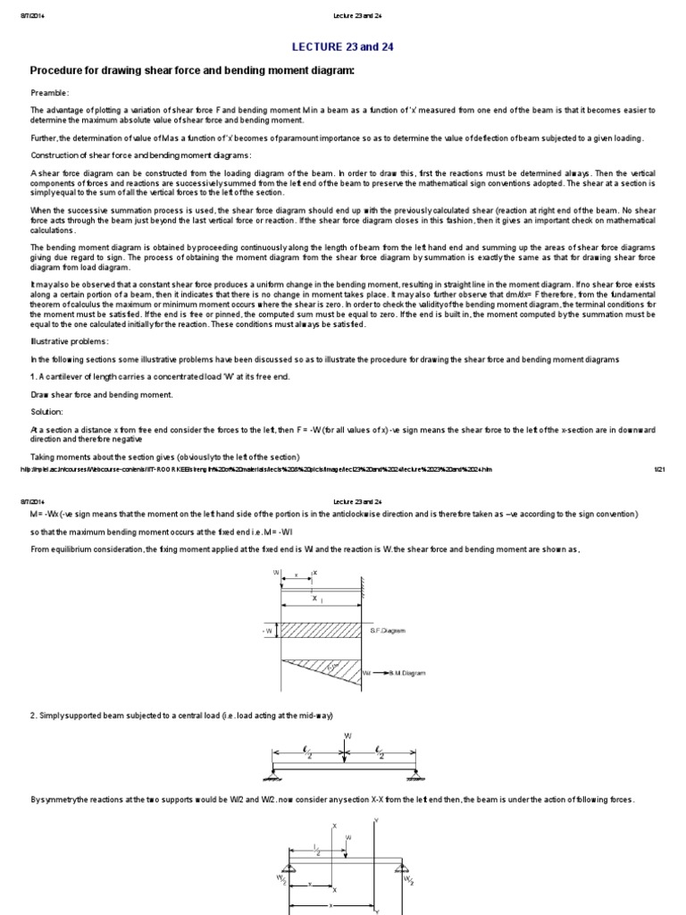Lecture 23 And 24 Bending Beam Structure Drawing Moment Diagrams