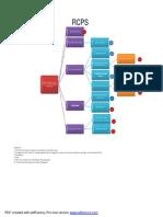 RCPS.pdf
