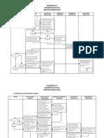Diagrama de Flujo Produccion.pdf