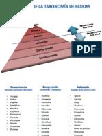 Integración de Tecnología al Currículo TAXONOMIA DE BLUM.ppt
