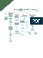 El medio (mapa conceptual).docx