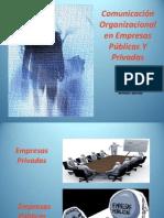 Comunicacion Organizacional en Empresas Publicas y Privadas.pptx