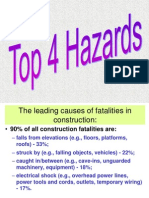 Top 4 Hazards in Construction