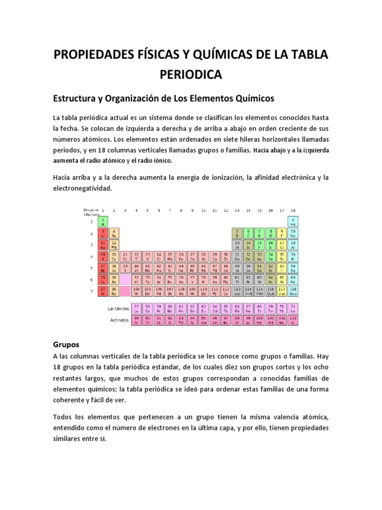 propiedades fsicas y qumicas de la tabla periodicadocx - Tabla Periodica Elementos Quimicos Grupos