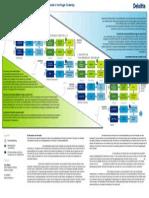Studiebegeleiding Framework Deloitte