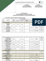 Calendarul Concursurilor Scolare CU Finantare MEN 2013-2014