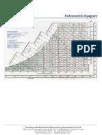 psikrometrik-diyagram.pdf