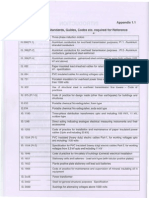 CBIP Substation Manual_2006 11