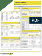 tarifs- courrier - particuliers  laposte postal poste -france-metropolitaine-01122011.pdf