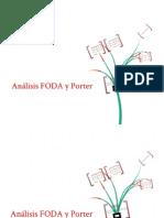 Análisis FODA y Porter.pdf