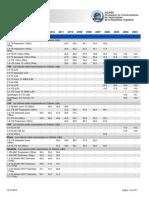 ACARA_guiaprecios_2013_10_completa.pdf