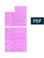 contoh rph.doc