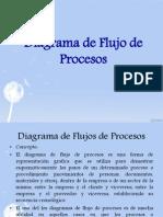 Diagrama de Flujo de Proceso.pptx