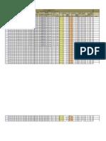 03 Process quality & chem usage.xls