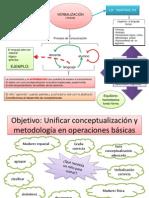 CCT conceptualización matemáticas.pptx
