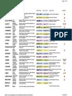 essential-oil-chart.pdf