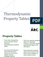 Thermodynamic Property Tables