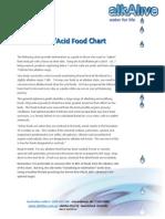 food chart 3.pdf