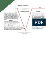 Uve Heurística sobre mi monografia CAPITULO I.docx