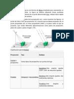 PLANO DE PROYECCION, ISOMETRIA,AXOMETRIA,VOLUMEN.docx