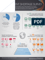 2014+Talent+Shortage+Infographic-Final (1)