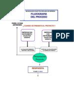 ESQUEMA NEGOCIACION COLECTIVA REGLADA.pdf