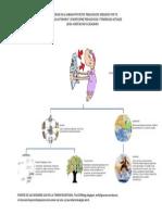 Aprendizaje autonomo Concepciones pedagógicas y Tendencias actuales.docx