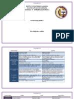 Tabla Bacteriologia.pdf