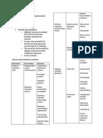 Internal Medicine.docx