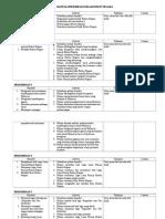 Manual Perjumpaan 2014