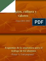 Religión, cultura y valores temas 1-2.ppt