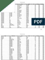 01 GB Technical Data