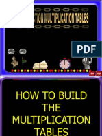 Multipurpose Multiplication Tables