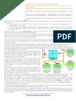Clasificación de los Amplificadores.pdf