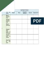 2. b. Blanko Model Pembelajaran Project Based Learning