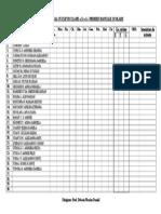 Tabel Manuale