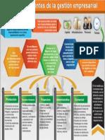 Componentes_de_la_gestion_empresarial.pdf