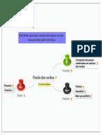 01 Flexao verbal.pdf