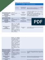 MARCO LEGAL DE LA MERCADOTECNIA-Examen (1).pdf
