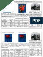 Tabla comparativa de las maquinarias.docx