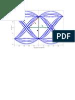 Diagrama de ojos.docx