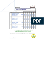 Silpaulin Test Report