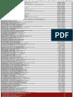 Las tarjetas opacas de Caja Madrid. Principales resúmenes de cuentas..pdf